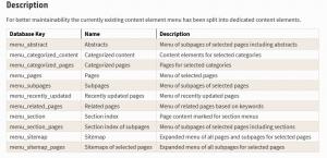 typoscript-menu_subpages